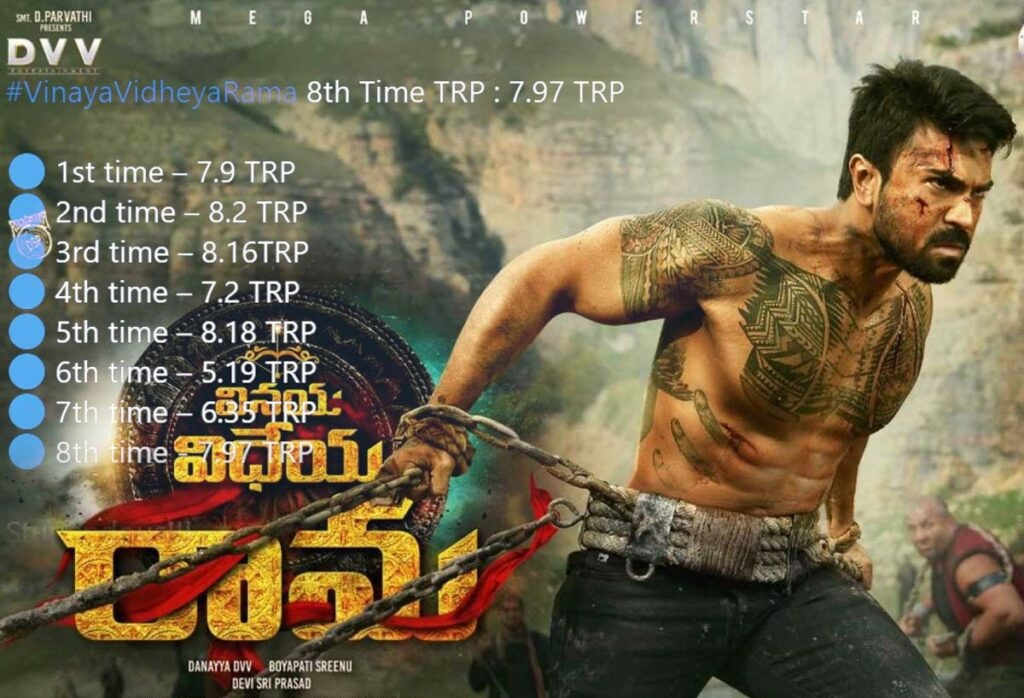 Charan's Biggest Disaster Getting Top TRPs